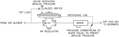 AR-Piping-Diagram