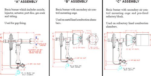 HLT-Options-Assemblies