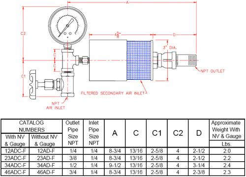 Midget-Air-Ductors-Dimensions-AD-F-ADC-F-Series