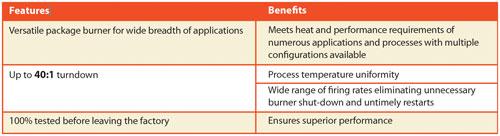 PH-Burner-Chart
