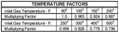 POP-Temperature-Factors2