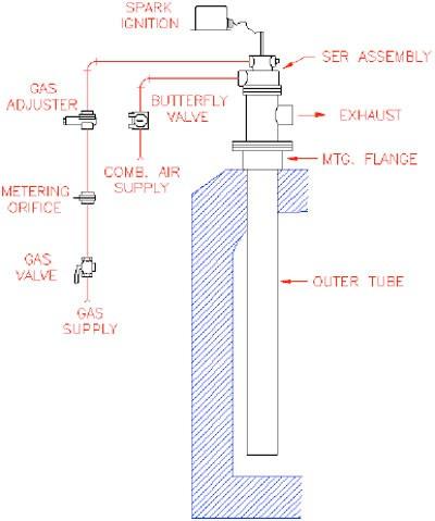 SER-Schematic