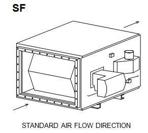 Selas-AHP-Indirect-Fired-Air-Heater-4