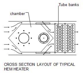 Selas-HEM-Heater-diagram-2
