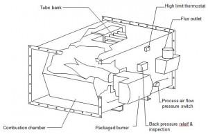 Selas-HEM-Heater-diagram-3