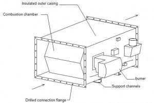 Selas-HEM-Heater-diagram