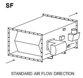 Selas-HEM-Heater-diagram-4