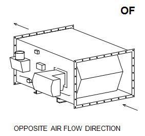 Selas-HEM-Heater-diagram-5