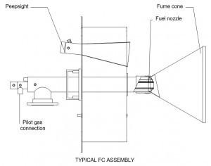 Selas-fc-burner-diagram-2
