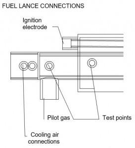 Selas-fc-burner-diagram-3