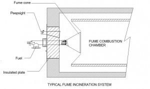Selas-fc-burner-diagram