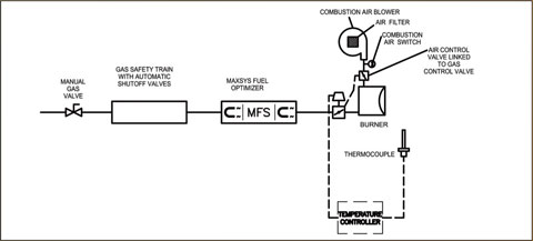 schematic-air-gas-modulation