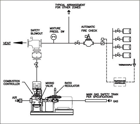 schematic-premix-combustion