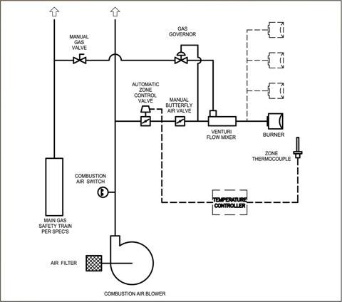 schematic-premix-venturi