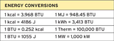 thermal-energy-conversions