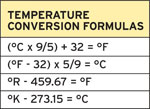 thermal-temperature-conversion-formulas